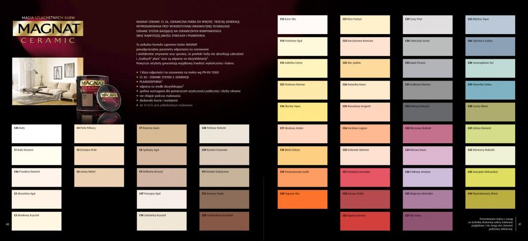 Farby Zmywalne Kolory